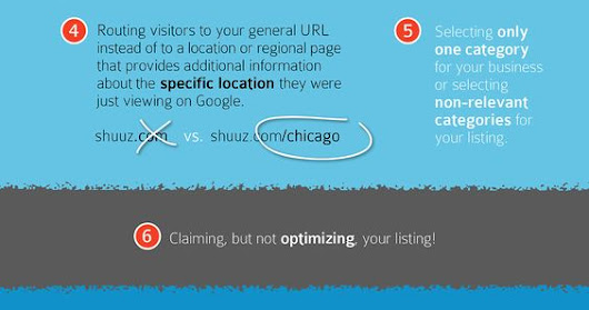 2017 Local SEO & New SEO [Infographics]