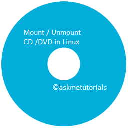 How to Mount / Unmount CD or DVD-ROM in Linux - askmetutorials