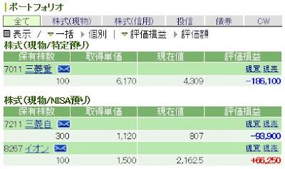 日本株ポートフォリオ 負けない投資 30代からの米国株