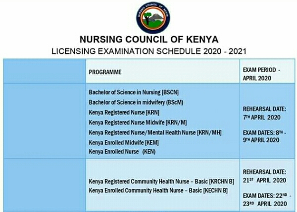 2020/2021 Nursing Council Exams Dates