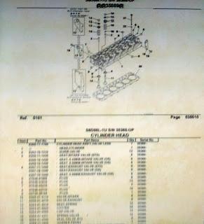 Parts Book Excavator Komatsu pc200-5 2