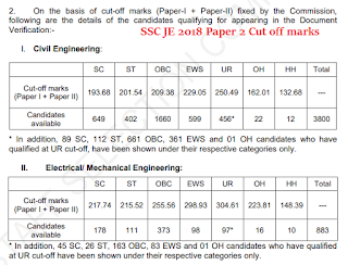 SSC JE 2018 Exam Paper II cut off marks