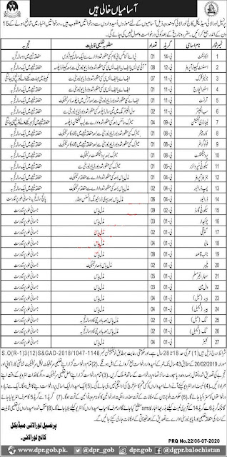 Loralai Medical College Jobs 2020 - Govt Jobs in Balochistan
