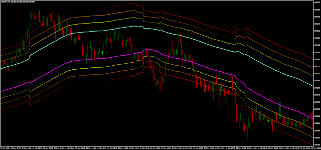 Channel Fibo indicator mq4