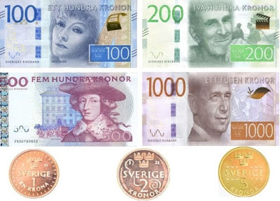 Countries and Currency Swedish Krona