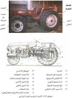 اساسيات التقنية الزراعية عملي  pdf