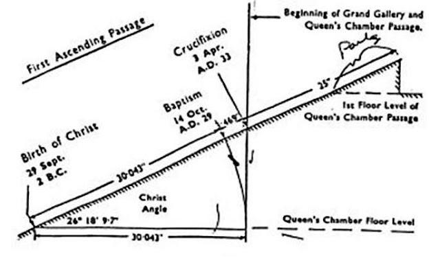 our father u0026 39 s kingdom of america  yahweh u2019s great pyramid in