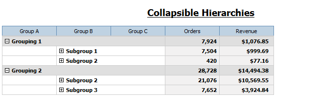 Cognos on Steroids: Create a Report with Collapsible Hierarchy