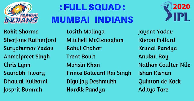 IPL 2020 Team player list - Full squad of Mumbai Indians (MI)