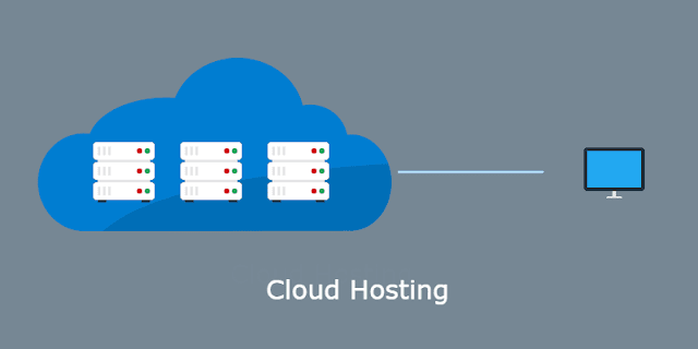Shared Hosting, Cloud Hosting, Web Hosting, Web Hosting Reviews, Compare Web Hosting