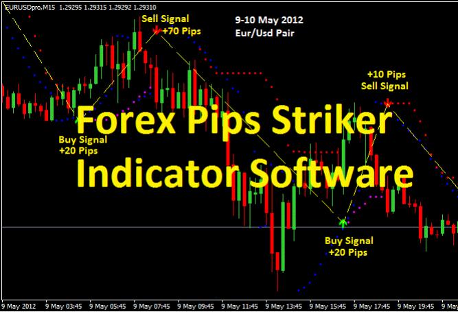 Forex Pips Striker – 4xone