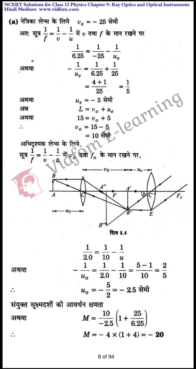 class 12 physics chapter 9 light hindi medium 8