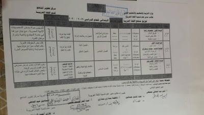 توزيع منهج اللغة العربية للصف الخامس الإبتدائى لعام 2021