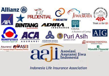 Kantor Pusat Perusahaan Asuransi Jiwa Indonesia