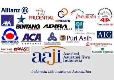 contoh nama perusahaan asuransi besar di Indonesia
