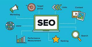 Adjusting Your search engine optimisation to Improve Your Brand Through Content