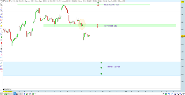 Trading cac40 27/07/20