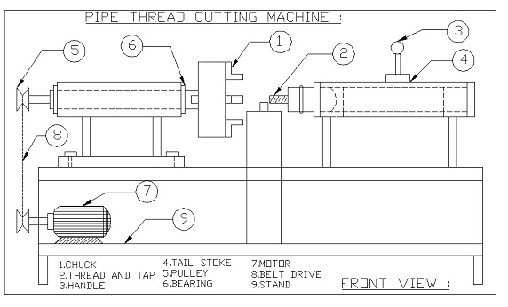 Diagram And parts Of Pipe thread Cutting Machine