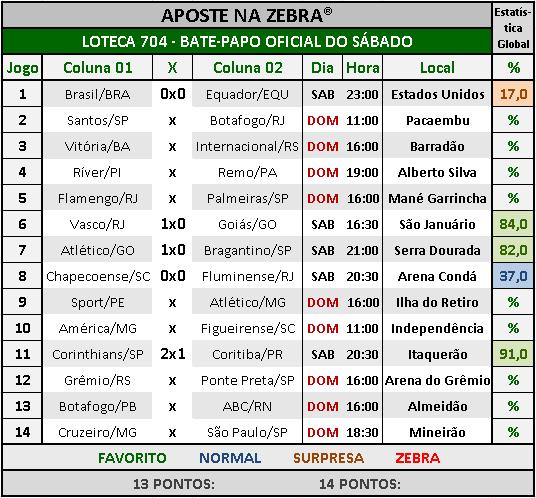LOTECA 704 - BATE-PAPO OFICIAL DO SÁBADO 04