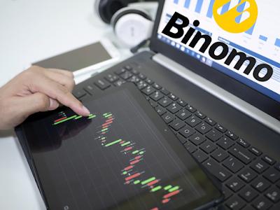 Strategi indicator binomo