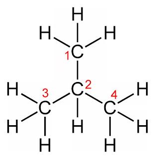 Jenis rumus kimia