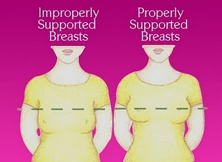 how to prevent breast sagging after breastfeeding