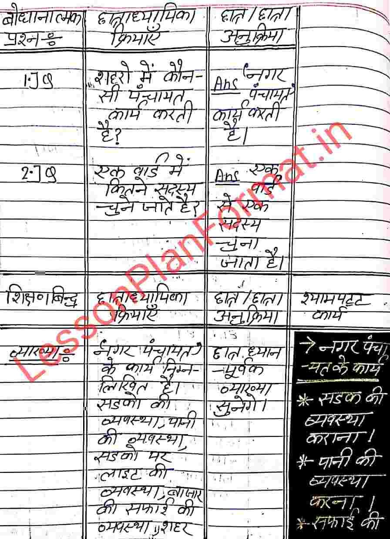 Nagar Panchayat Lesson Plan in Hindi