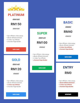 Cara Daftar Affiliate InfoKerjaya Malaysia 2021 Online (Jana Duit)
