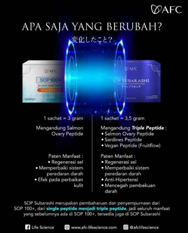 Jual SOP Subarashi Asam Lambung - Obat Alami Diabetes, Jual di Sorong. SOP 100+ Diabetes.