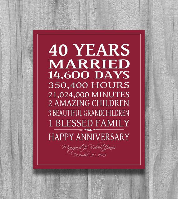 40th Anniversary Quotes