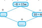 Soal dan Jawaban Uji Kompetensi 3 Aljabar Matematika kelas 7