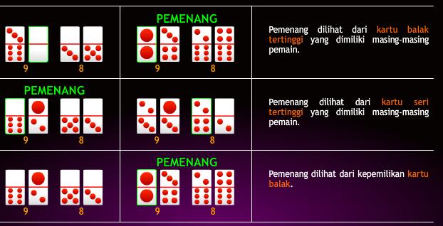 Poker Togel Sportbook Casino Sabung Ayam Panduan Cara Bermain Domino Qq