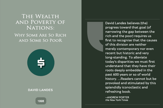 the wealth and poverty of nations essay The wealth and poverty of nations on studybaycom - history, essay - sandy15, id - 23591 studybay uses cookies to ensure that we give you the best experience on our website by continuing to use studybay you accept our use of cookies view more on our cookie policy.