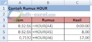 rumus HOUR dalam Excel
