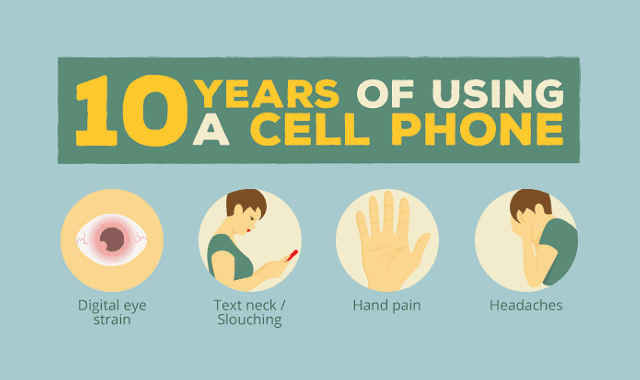 10 Years of Using a Cell Phone