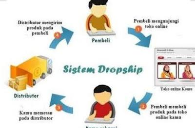 Tips Bisnis Tanpa Modal