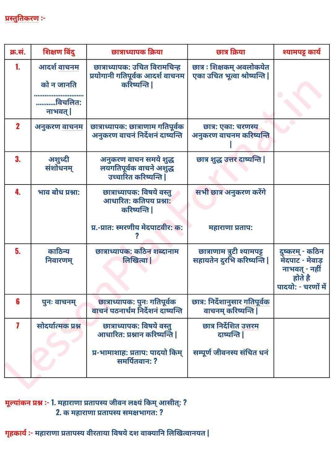 Sanskrit Class 7 Lesson Plan Danveer