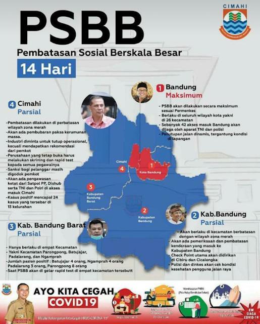 Padalarang, Ngamprah, Batujajar dan Parompong Wakili Bandung Barat Untuk PSBB ???