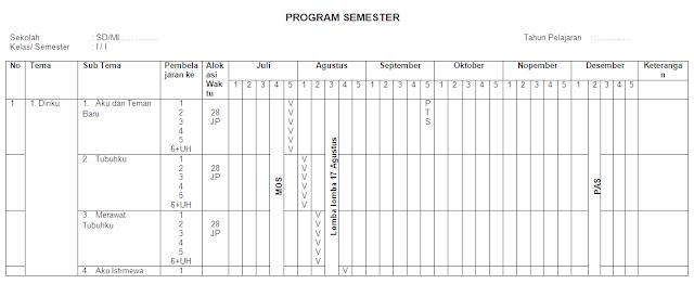 Promes Kelas 1 Semester 1 SD/MI