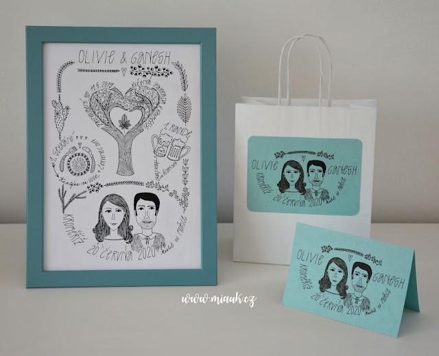 obrázek pro novomanžele, svatební dar