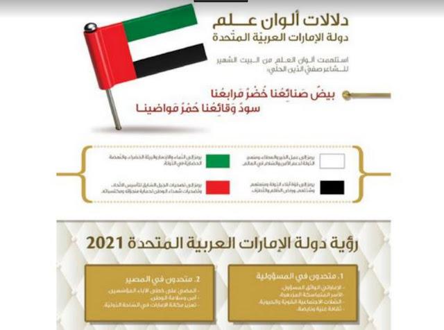 كتاب الطالب لغة عربية فصل أول صف خامس