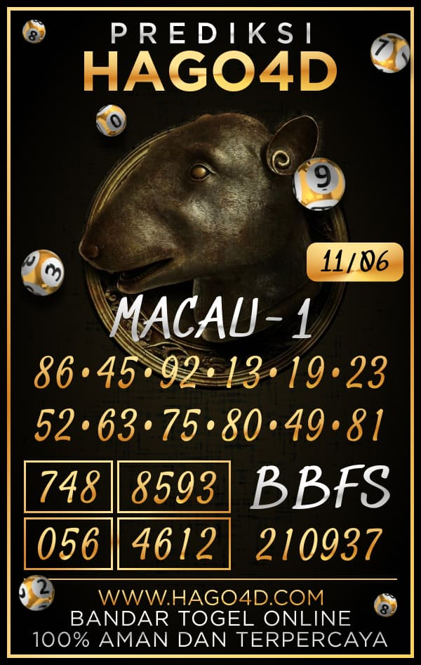 Hago4D - Bocoran Togel Toto Macau P1