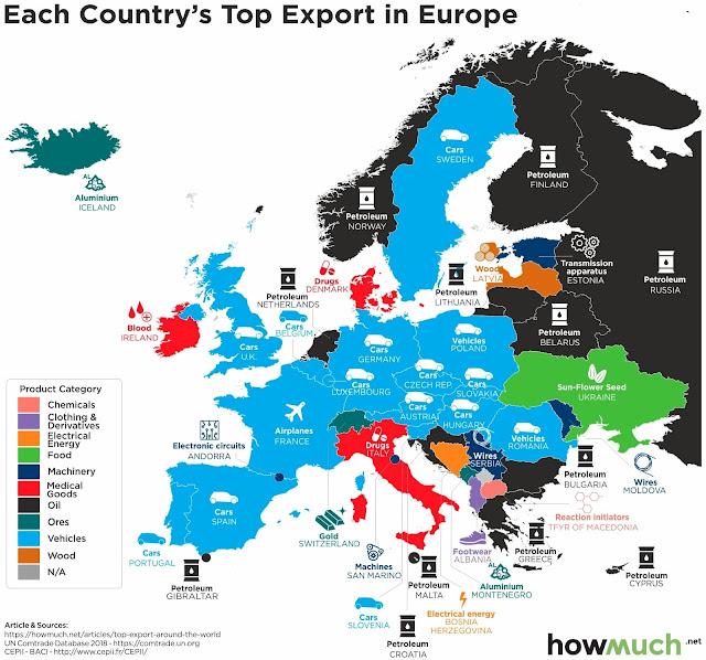 exportaciones europa