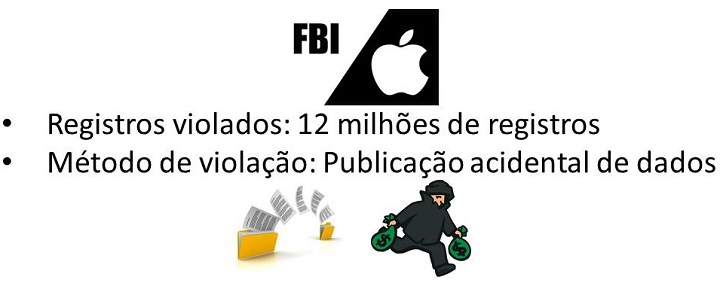 caso-apple-vs-fbi