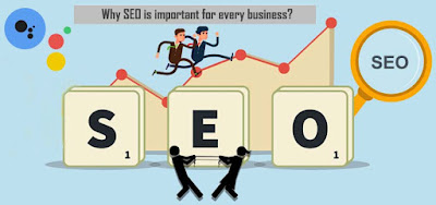 Why SEO is important for Every Business