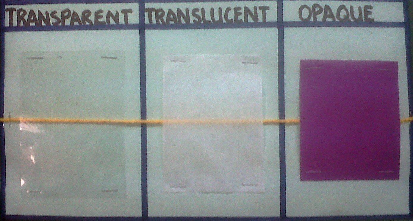 Heat Transfer Laser Paper