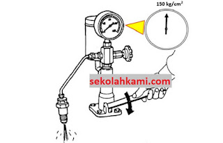 pemeriksaan injektor nozzle