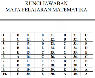 Download Kunci Jawaban Latihan Soal Ujian Nasional Matematika SMA