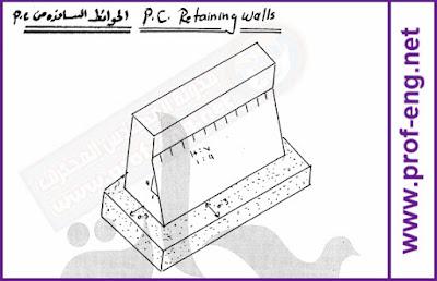 الحوائط الساندة, حوائط السند, حوائط سند جوانب الحفر, حوائط الخرسانة العادية, تصميم حوائط الخرسانه العادية الساندة, Retaining walls, Retaining wall, retainingwalls