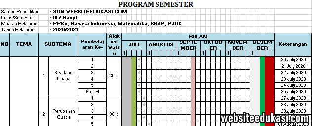 Promes Kelas 3 Kurikulum 2013 Tahun 2020 2021 Websiteedukasi Com